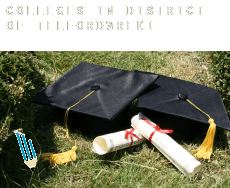 Colleges in  District of Telford and Wrekin